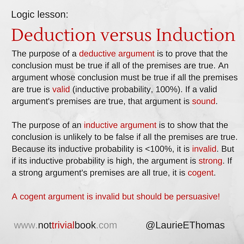 Explanation of inductive versus deductive reasoning