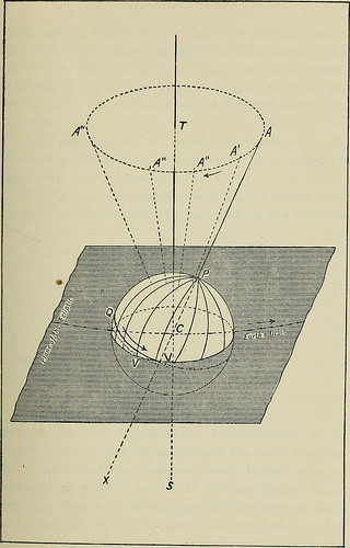precession equinox photo