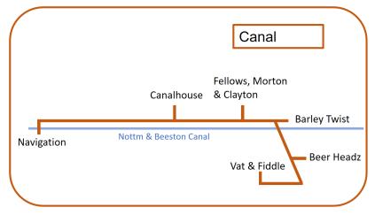 Canal Tube 2018 v1