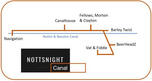 Cana Tube 2018 v1.3