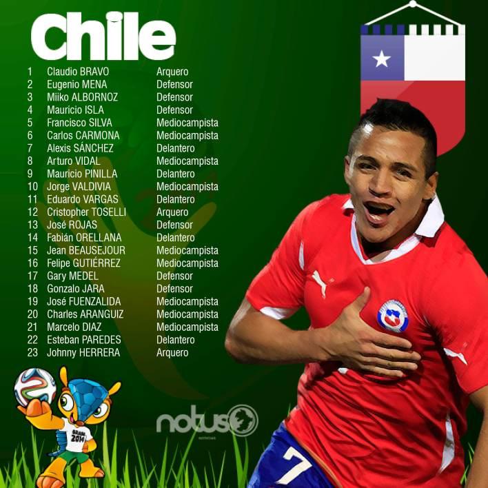CHILE OK