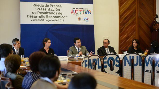 Desarrollo Económico (3)