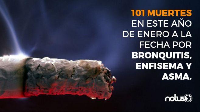 Día mundial sin tabaco 1