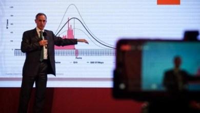 Photo of Comienza descenso de la curva epidemiológica de Covid-19: Ssa