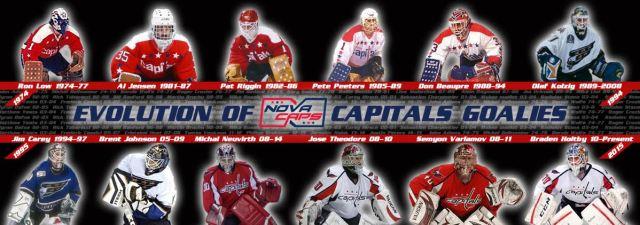 Capitals_Goalies
