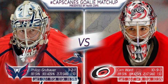 caps-canes-goalies