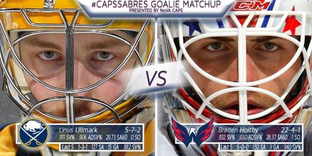 caps-sabres-goalies