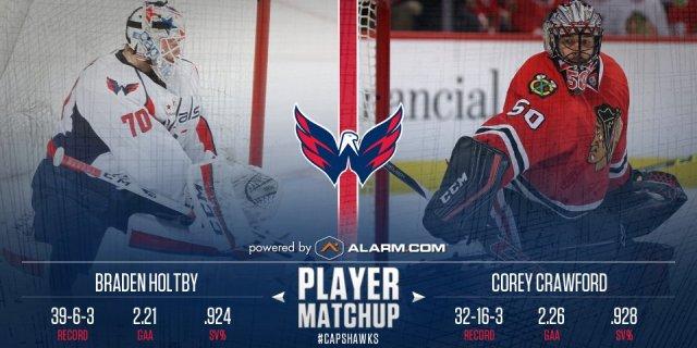 caps-hawks-goalie-matchup