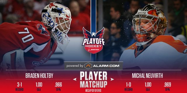 caps-flyers-goaliues