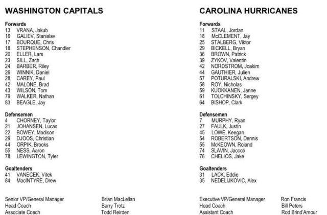 capitals-hurricanes-pre-season-roster