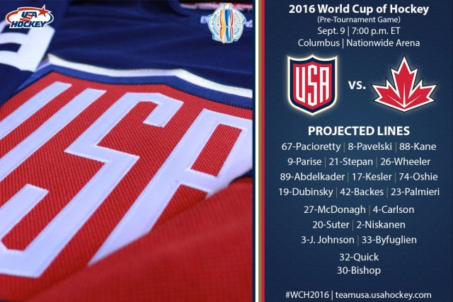 projected-lines-team-usa