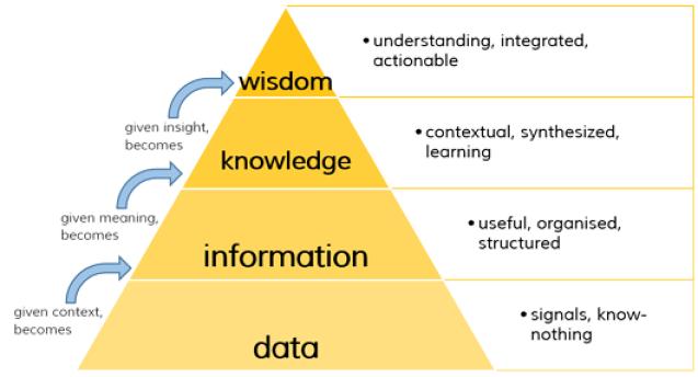 data-information-hockey