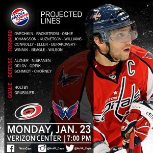 canes-at-capitals-projected-lines-hurricanes-capita-sljpg