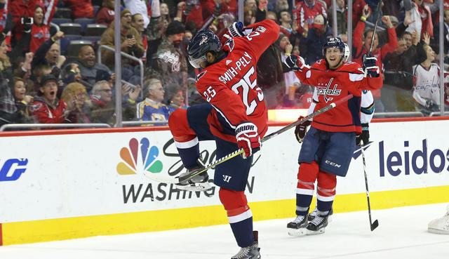NHL: San Jose Sharks at Washington Capitals