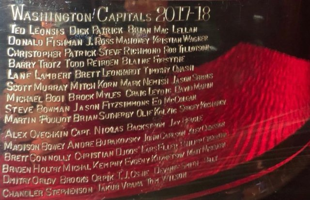 Capitals names Stanley Cup