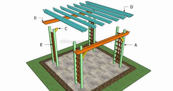 do it yourself pergola step by step
