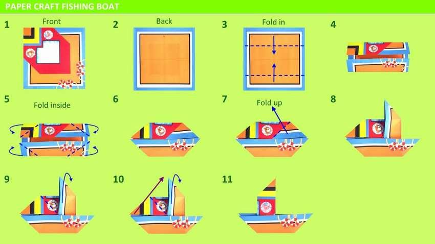 Papieren boot met je eigen handen