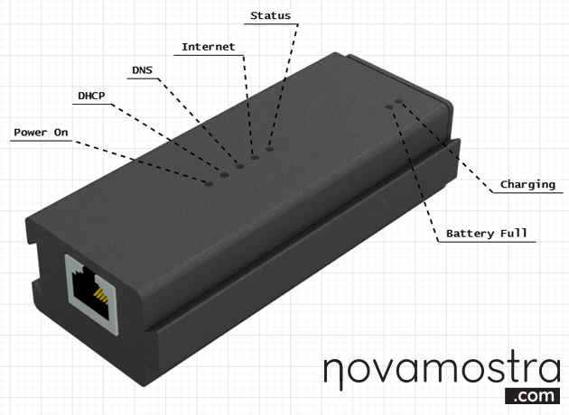 Arduino Network Tester