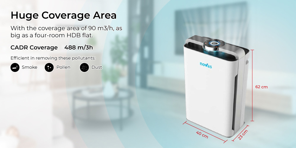 size of air purifier