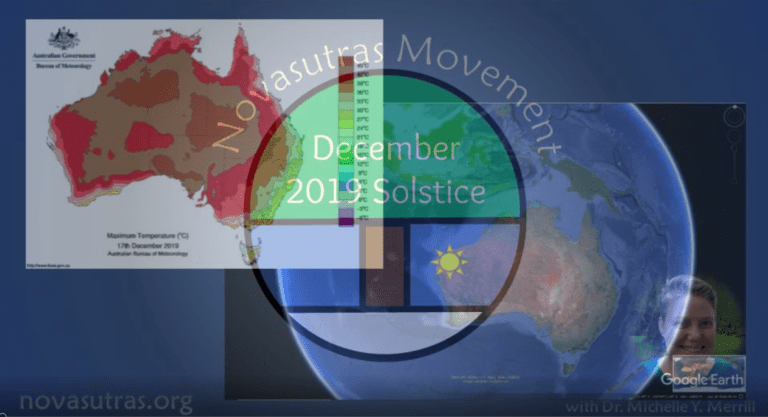 Reflections on the December Solstice 2019