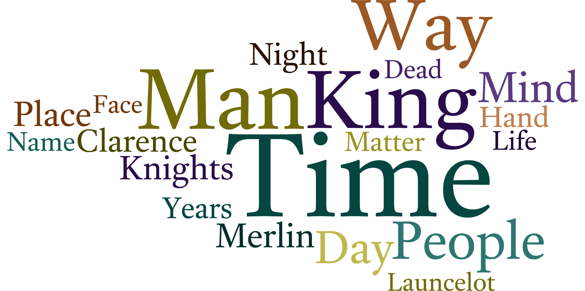 A Connecticut Yankee In King Arthur S Court Wordle