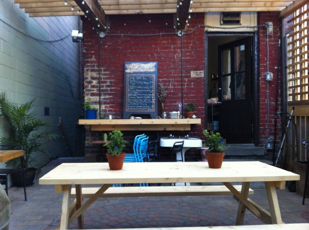 Top 5 Patio Bar Picks In Downtown Toronto | Novella