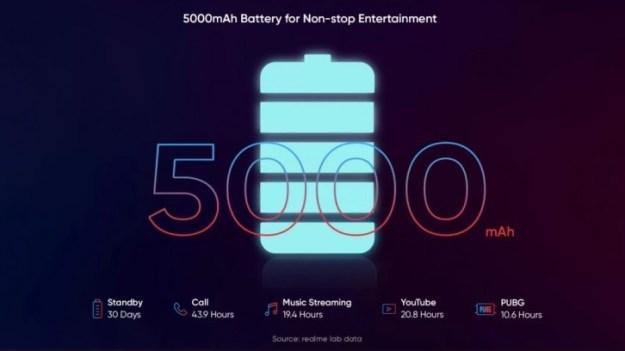 Realme C3 specs revealed by Flipkart ahead of launch