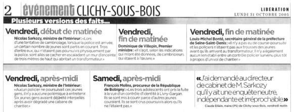 31.10.2005 - Chronologie des faits, Libération