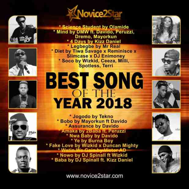 VOTE NOW FOR: Best Nigerian Song Of The Year 2018