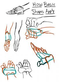 hand drawing hands tutorial reference references basic draw shapes drawings arm body sketch figure notes anatomy poses refs tutorials burdge