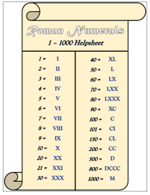 1000 roman numerals numbers helpsheet 200 english resources teaching pdf letter tes