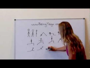 Learn how to draw yoga stick figures YouTube