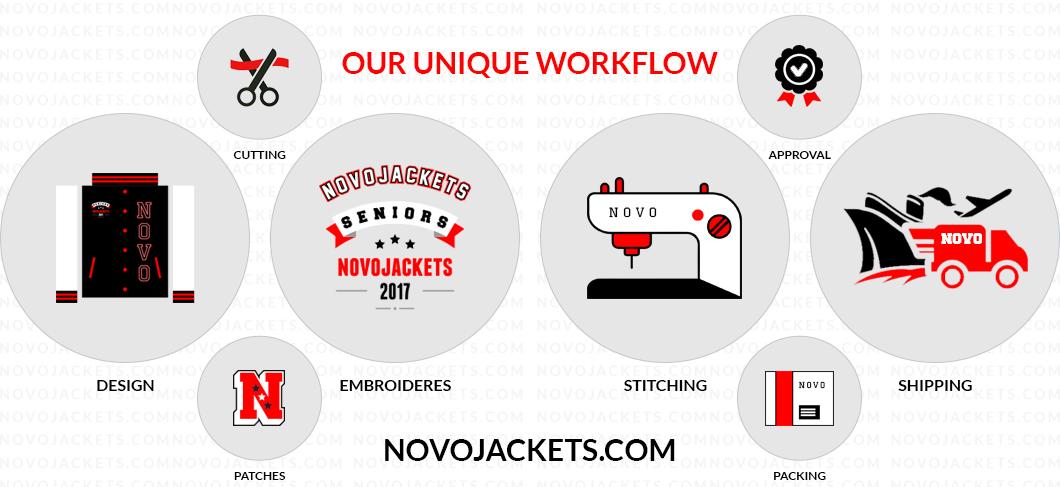 Wholesale-Jackets