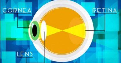 Как очки помогают нам видеть