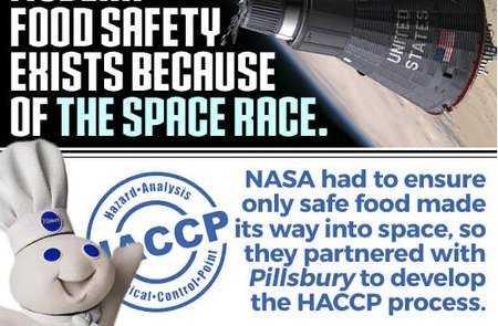 система ХACCП