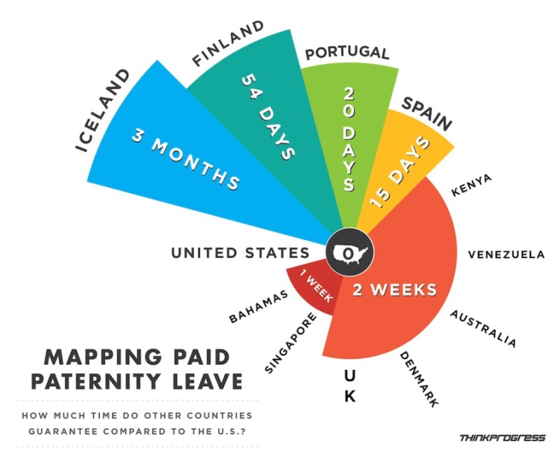 Mapping paid maternity leave2