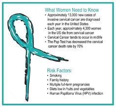 Cervical cancer facts