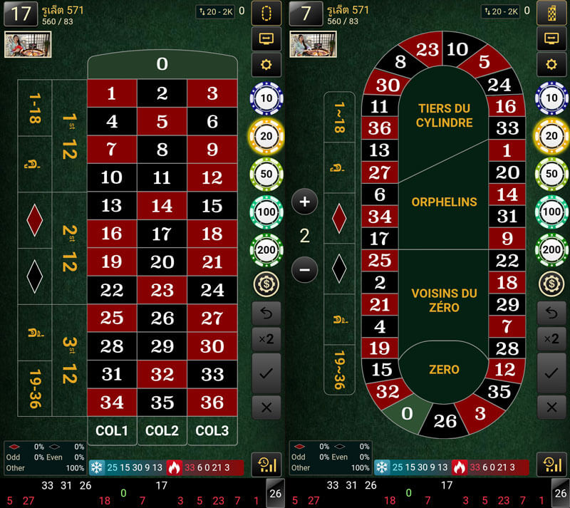 Tabel Roulette Online Rencana AE Asia AE Asia Roulette Roulette Live Table