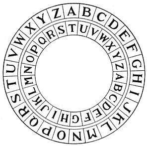 Escape room ideas: cipher wheel