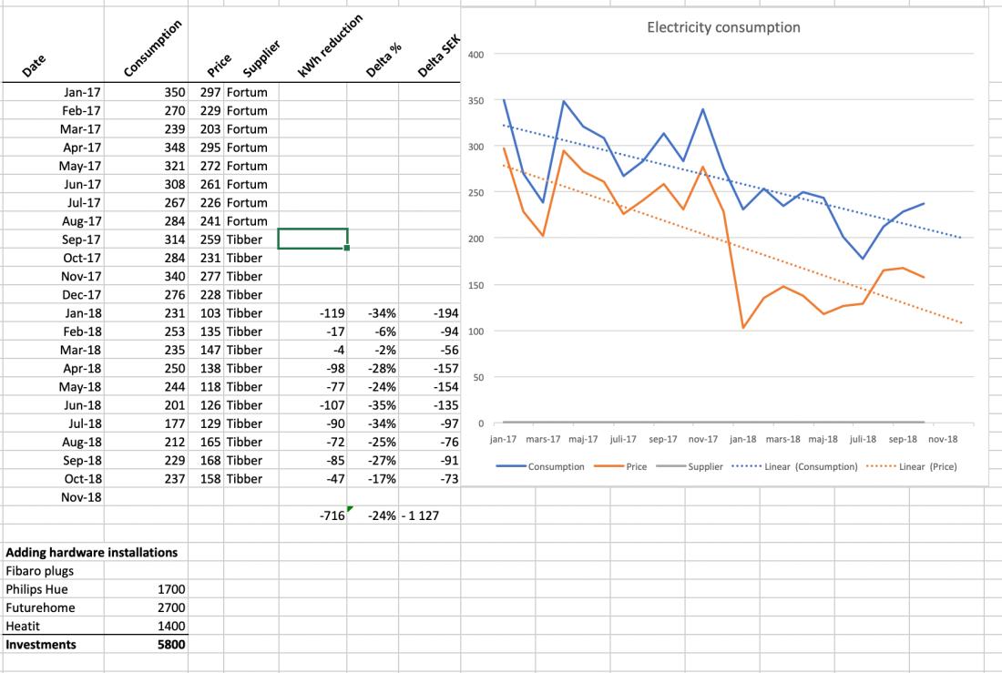 Screenshot 2018-11-18 at 21.59.15.png
