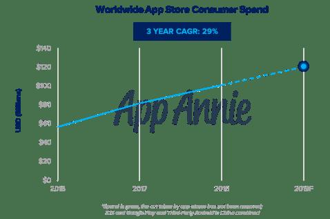 Blog-1-2019-consumer-spend
