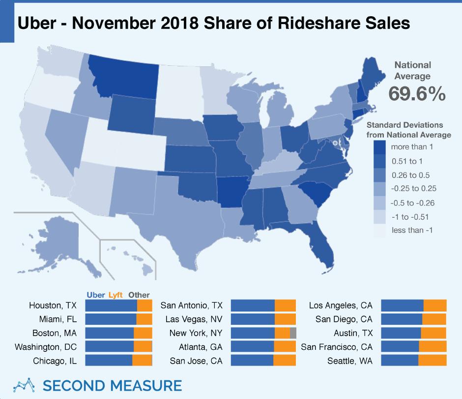 rideshare-Nov-chart2