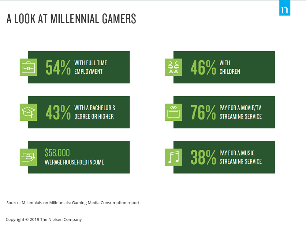 MoM-video-gamers
