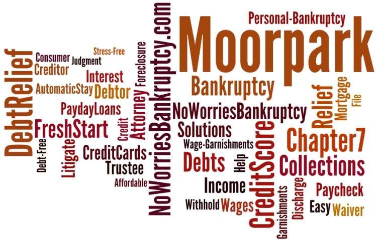 cheap bankruptcy lawyer near me