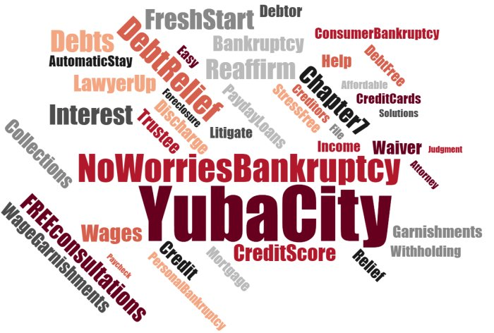 best bankruptcy law firm near me