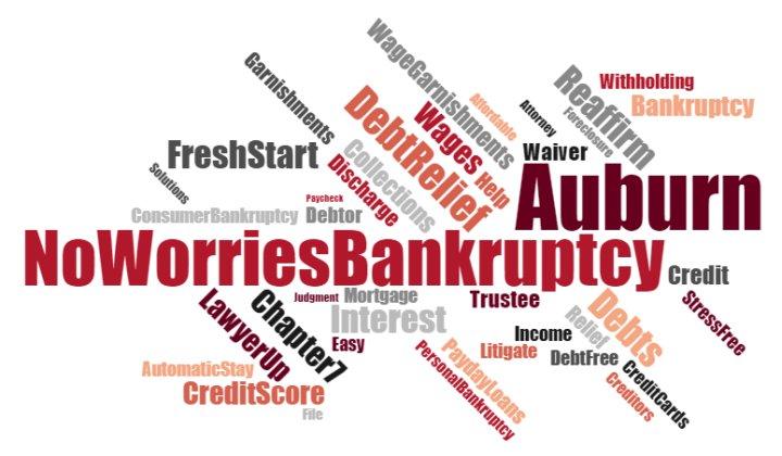 Auburn California Chapter 7 attorney