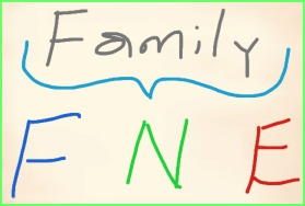 Family can fit into any one of the three categories.