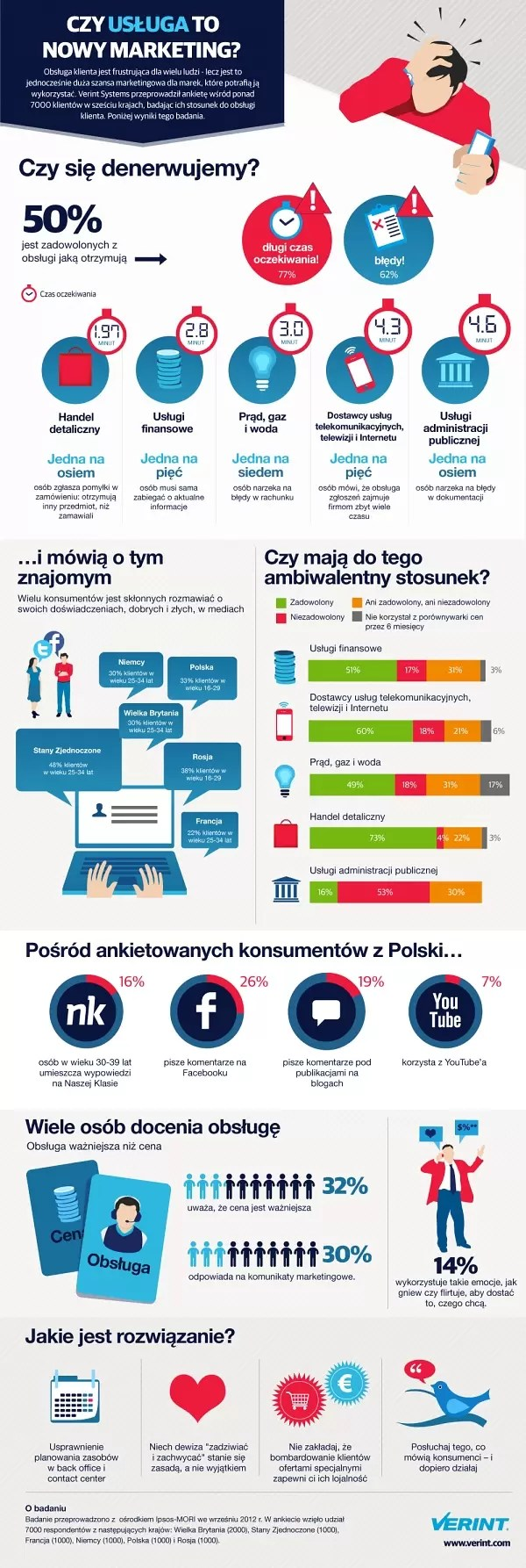 infografika-Verint-Systems