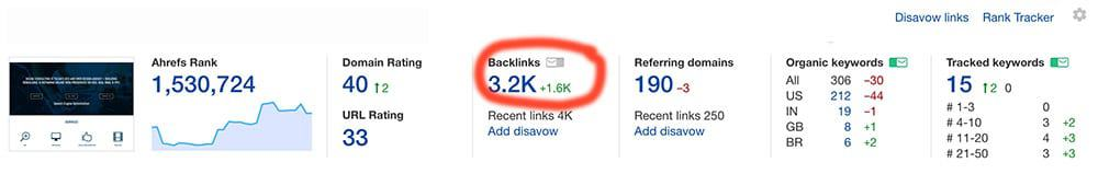 How to Use Ahrefs | How To Guide To Use AHREFS | Backlinking