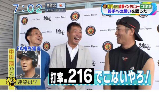 日本ハム中田翔さん、ひっそりと打点1位に浮上する